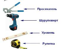 Инструменты для изготовления полок из гипсокартона