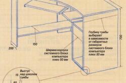 Схема конструкции и основные размеры компьютерного стола
