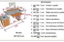 Схема устройства компьютерного стола