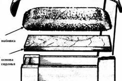 Схема обтяжки стула