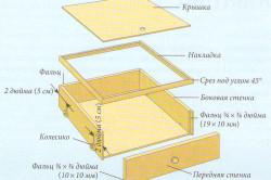 Ящик под кровать из ЛДСП