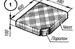 Схема изготовления мягкого сиденья для дивана