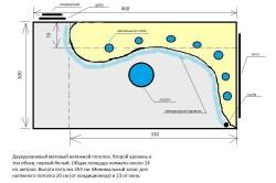 Схема монтажа двухуровневого потолка из гипсокартона
