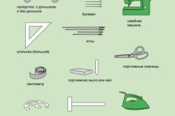 Инструменты для шитья накидки на стул