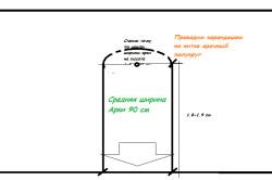 Схема дверного проема в виде арки