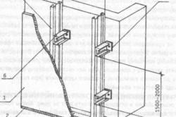 Схема облицовки стены гипсокартоном