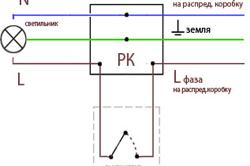 Схема подсветки для зеркала