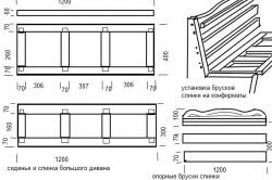 Схема сборки каркаса дивана