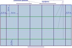 Схема потолочной разметки под крепление профиля