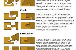 Разновидности замкового соединения ламината