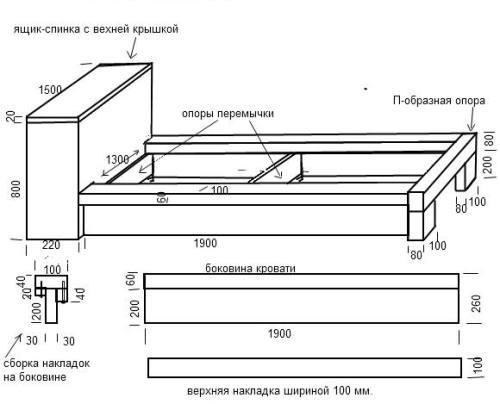 Схема устройства деревянной кровати