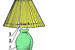 Схема лампы с абажуром