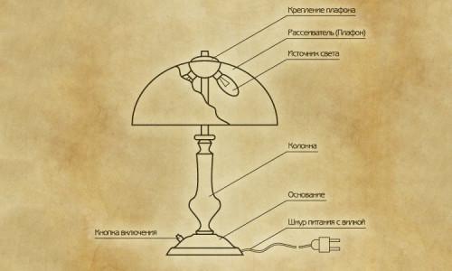 Схема устройства настольного светильника