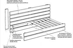 Схема каркаса дивана из бруса