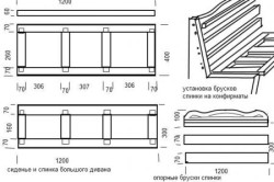 Схема спинки и сиденья кухонного дивана