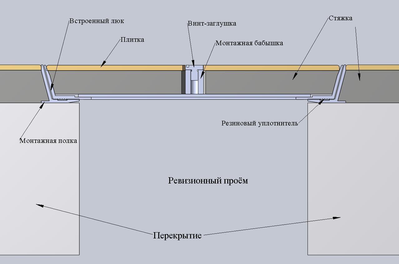 Как сделать люк в полу для подвала 151