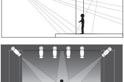 Трехточечная схема освещения
