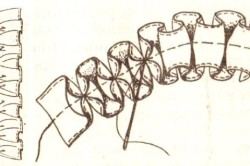 Принцип изготовления рюша для украшения чехла