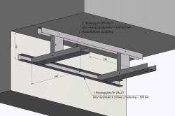 Схема монтажа каркаса под гипсокартон
