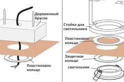 Схема установки лампы в светильник