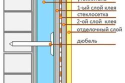 Технология утепления стен балкона