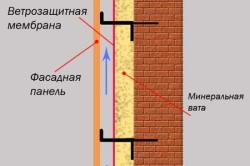 Утепление стены балкона минеральной ватой
