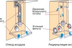 Схема кухонной вытяжки