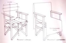Схема обмера стула и драпировки чехла