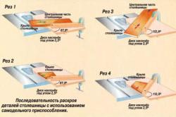 Схема раскроя столешницы