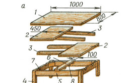 Схема сборки и разборки раздвижного стола