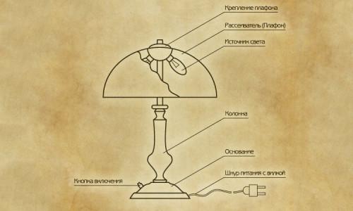 Схема устройства настольного деревянного светильника