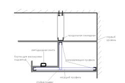 Схема каркаса и облицовки короба с нишей для подсветки