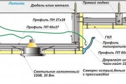 Схема двухуровневого подвесного потолка со светильником