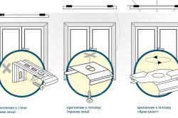 Схема крепления жалюзи к окну