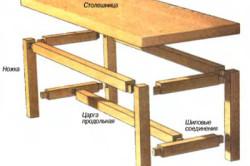 Схема сборки столика