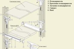 Схема установки стеклянных полок