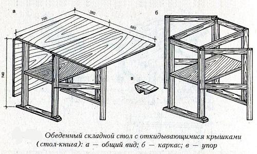 Стол книжка своими руками (экономичная модель)