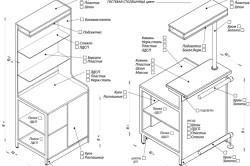 Схема выбора материалов для барной стойки