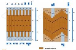 Схемы раскладки панелей ламината со смещением