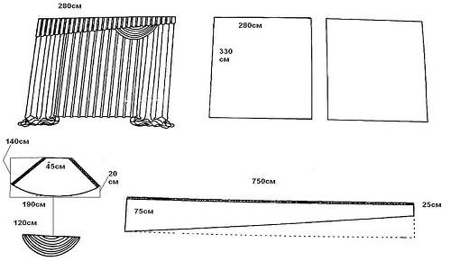 Выкройка классической шторы