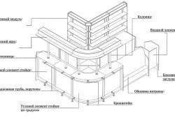 Конструкция угловой барной стойки