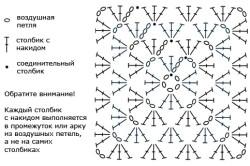 Схема квадратной вязаной сидушки на стул