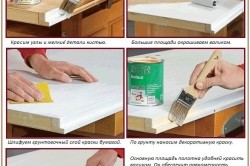Последовательность окрашивания деревянной двери