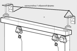 Схема монтажа крепления для римских штор