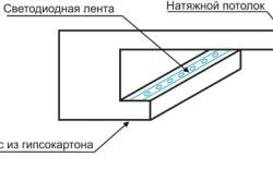 Схема монтажа светодиодной ленты на потолок