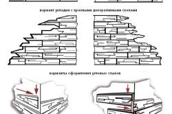 Схематические варианты укладки декоративного камня