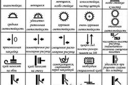 Важные характеристики обоев для стен
