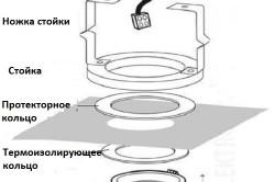 Устройство точечного светильника