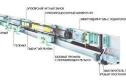 Механизм для межкомнатных японских дверей с электроприводом
