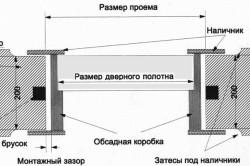 Монтаж дверного полотна